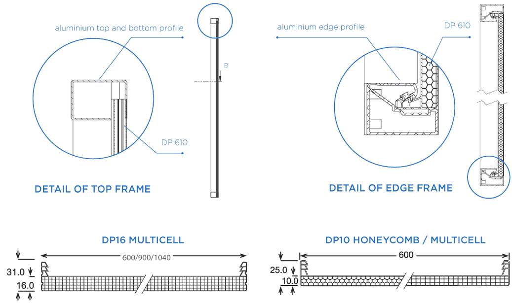LOUVRE system structure