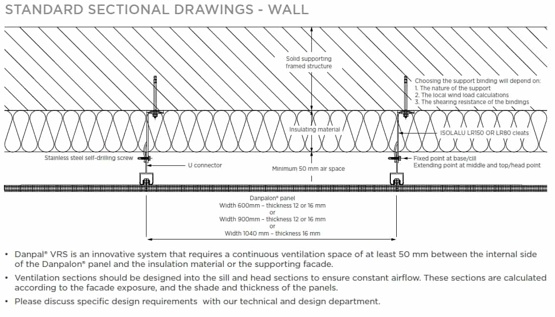 VRS system structure