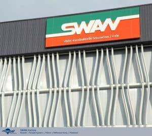 Danpal-SWAN-Factory